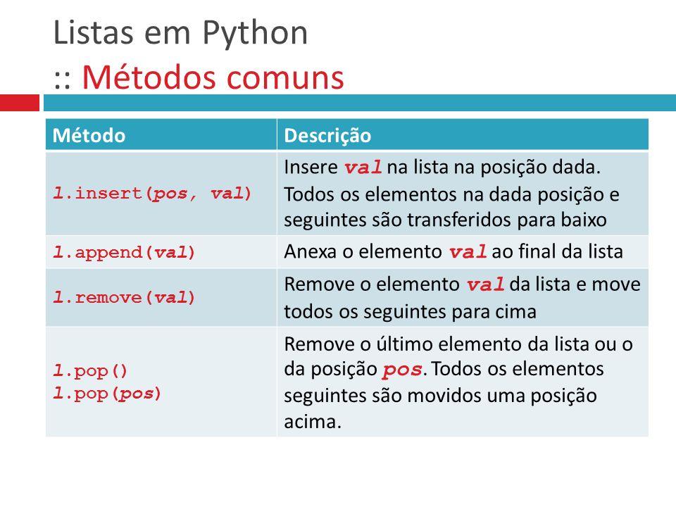 Listas em Python :: Métodos comuns MétodoDescrição l.insert(pos, val) Insere val na lista na posição dada. Todos os elementos na dada posição e seguin