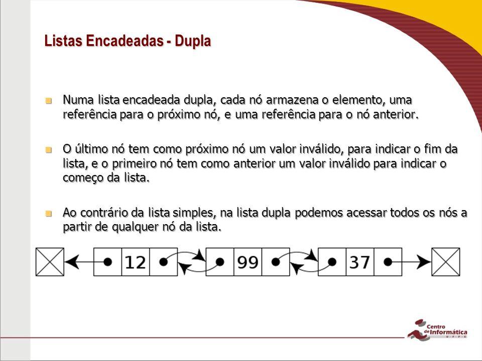 Listas Encadeadas - Dupla Numa lista encadeada dupla, cada nó armazena o elemento, uma referência para o próximo nó, e uma referência para o nó anteri