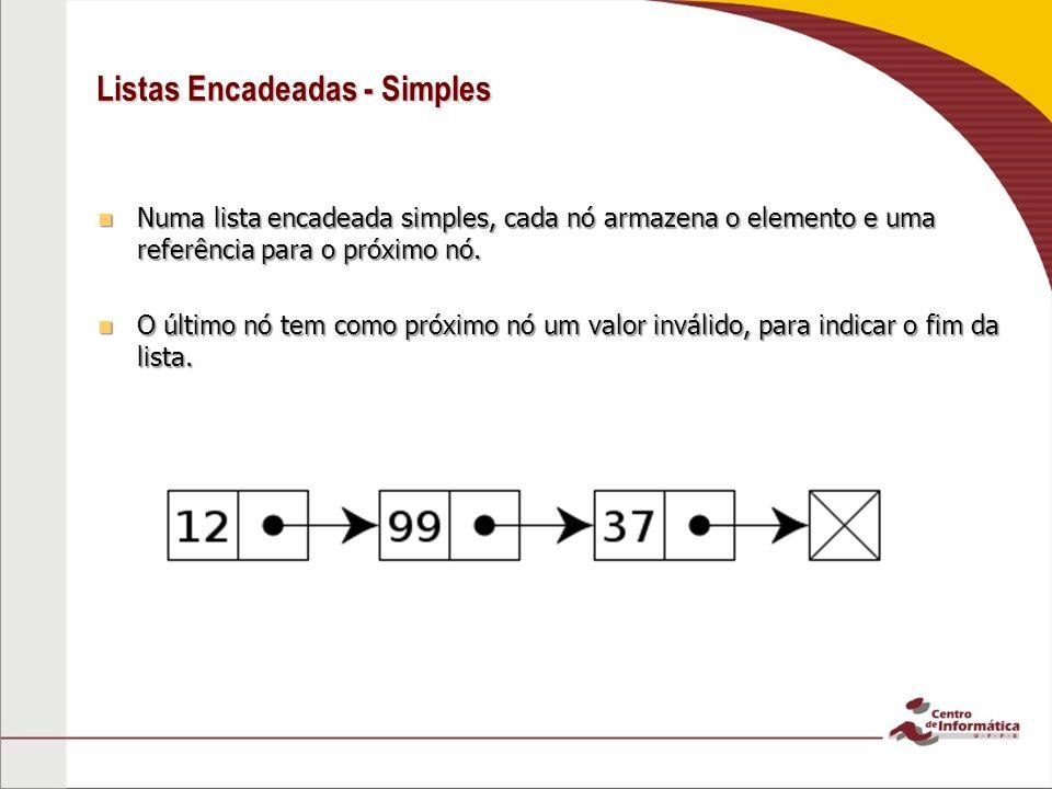 Listas Encadeadas - Simples Numa lista encadeada simples, cada nó armazena o elemento e uma referência para o próximo nó. Numa lista encadeada simples