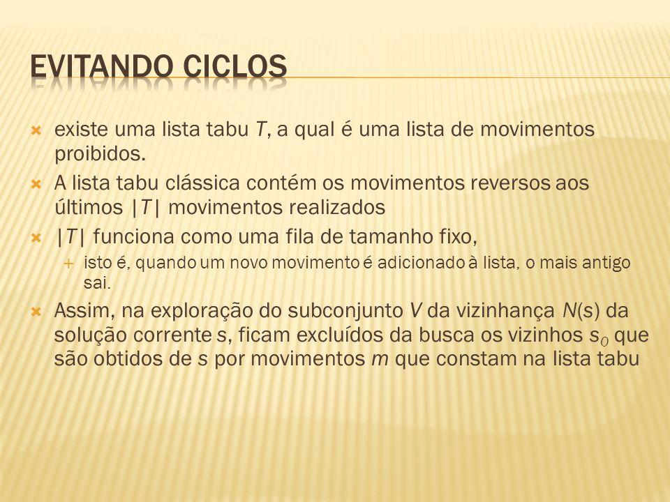 existe uma lista tabu T, a qual é uma lista de movimentos proibidos. A lista tabu clássica contém os movimentos reversos aos últimos |T| movimentos re