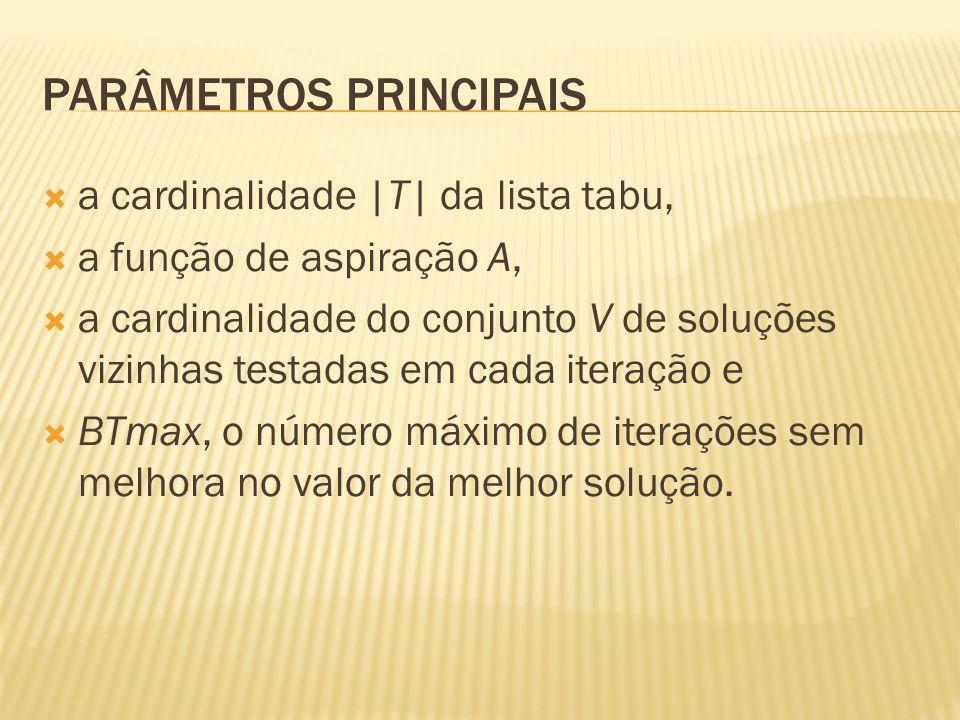PARÂMETROS PRINCIPAIS a cardinalidade |T| da lista tabu, a função de aspiração A, a cardinalidade do conjunto V de soluções vizinhas testadas em cada