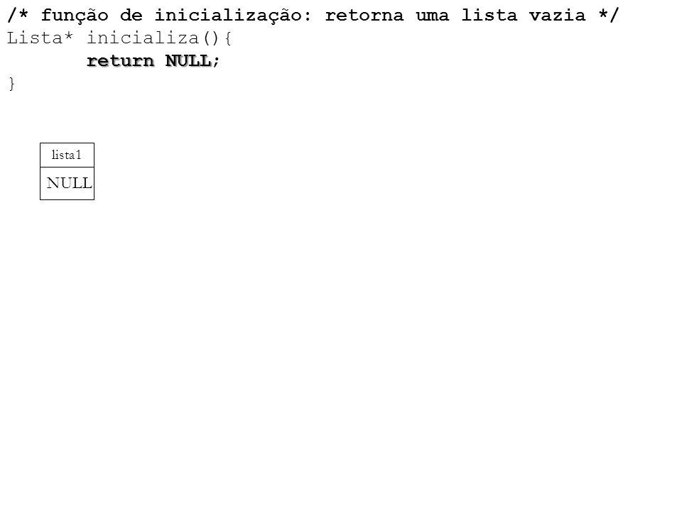 return NULL /* função de inicialização: retorna uma lista vazia */ Lista* inicializa(){ return NULL; } lista1 NULL