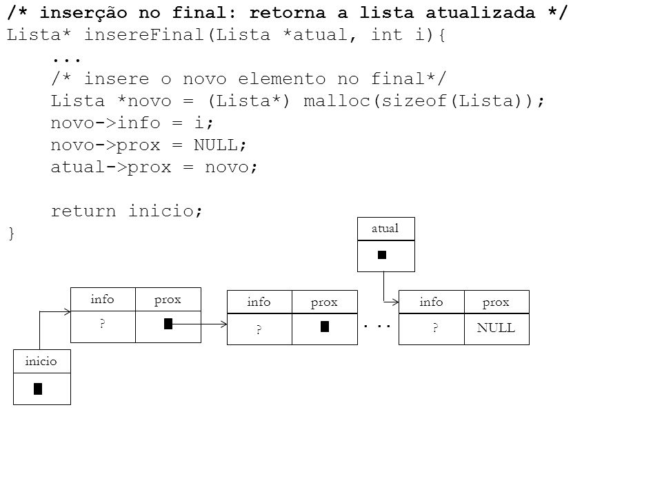 /* inserção no final: retorna a lista atualizada */ Lista* insereFinal(Lista *atual, int i){... /* insere o novo elemento no final*/ Lista *novo = (Li