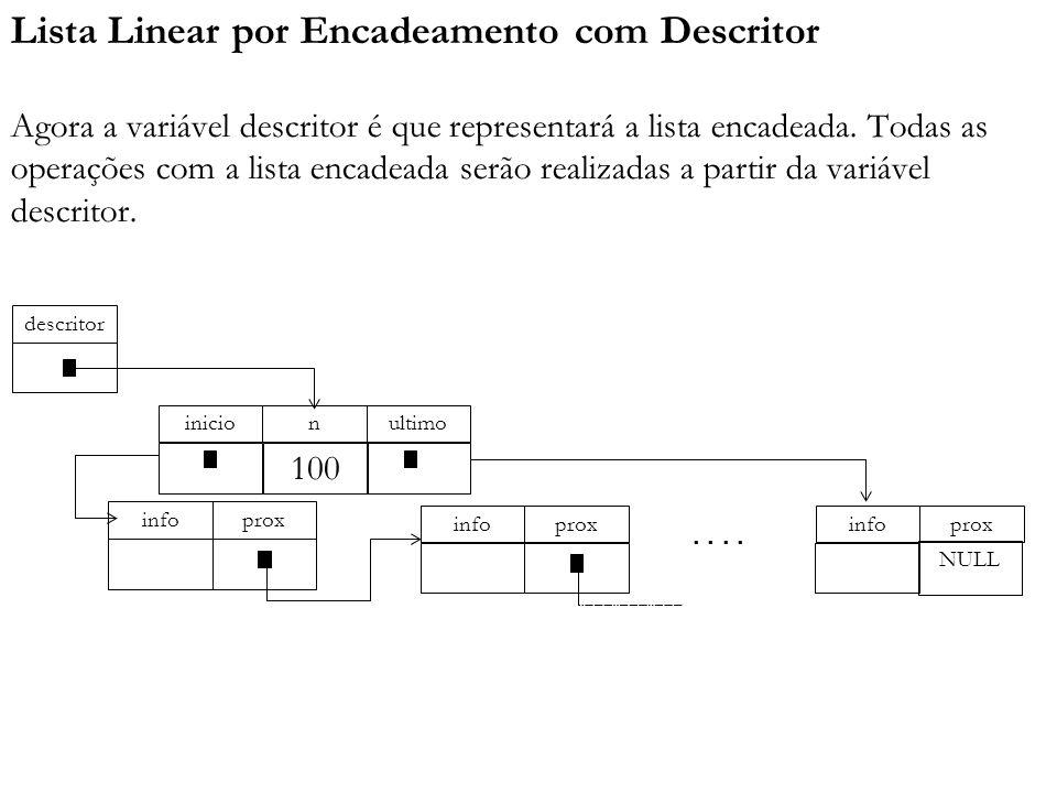 Lista Linear por Encadeamento com Descritor Agora a variável descritor é que representará a lista encadeada. Todas as operações com a lista encadeada