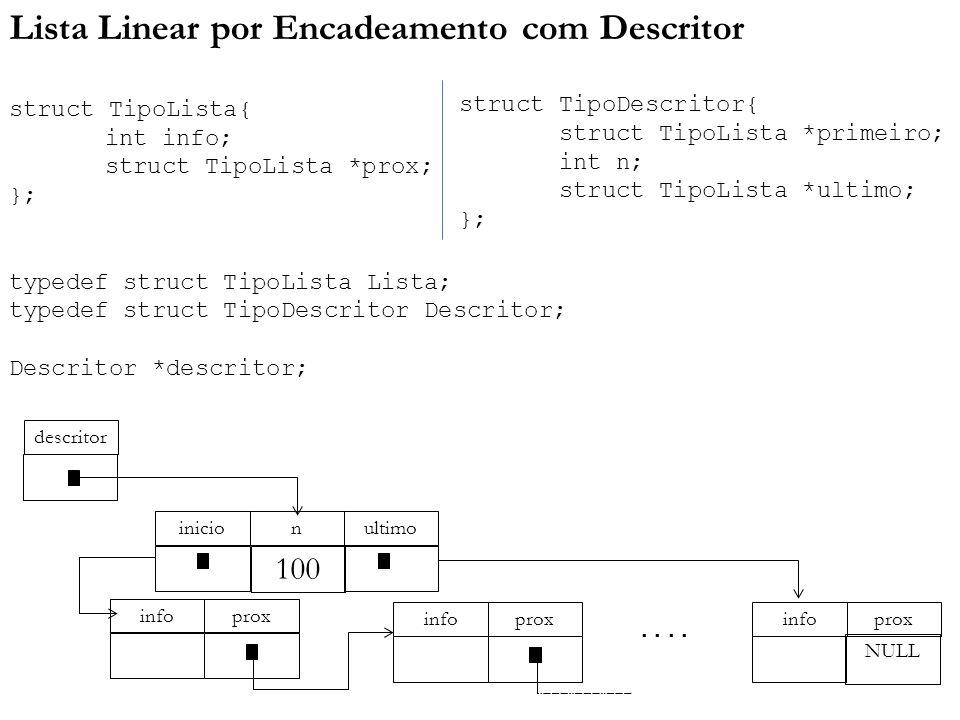 Lista Linear por Encadeamento com Descritor struct TipoLista{ int info; struct TipoLista *prox; }; typedef struct TipoLista Lista; typedef struct Tipo