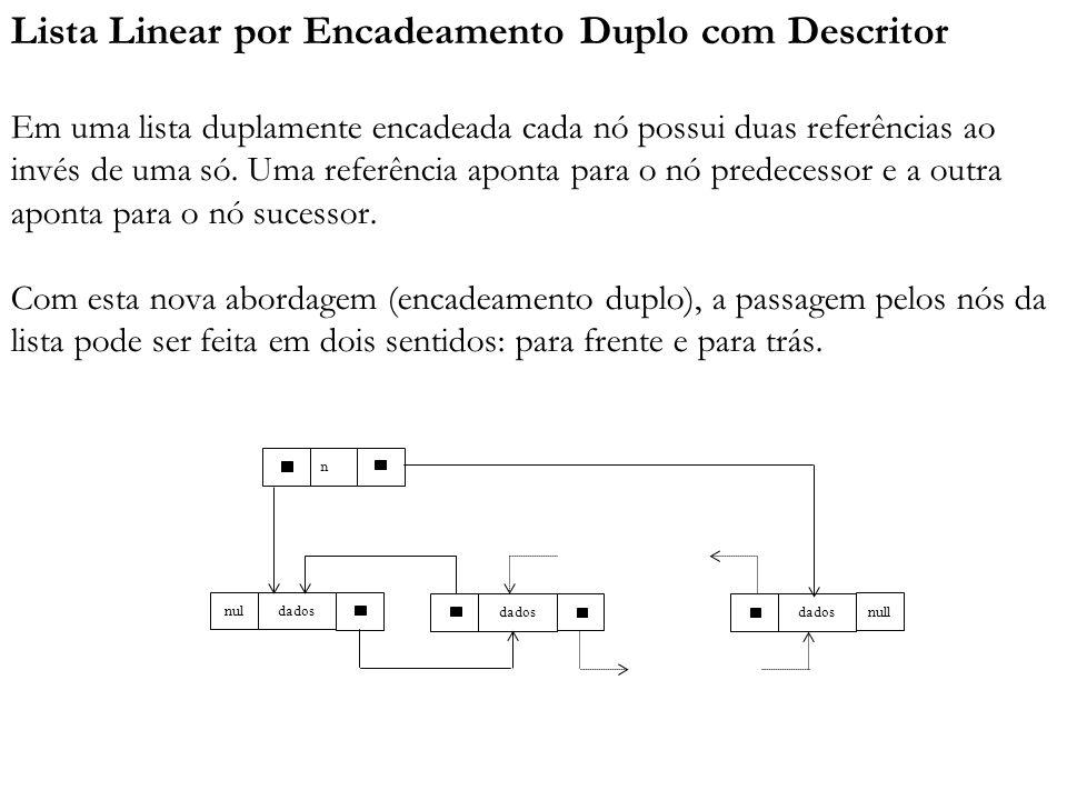 Lista Linear por Encadeamento Duplo com Descritor Em uma lista duplamente encadeada cada nó possui duas referências ao invés de uma só. Uma referência
