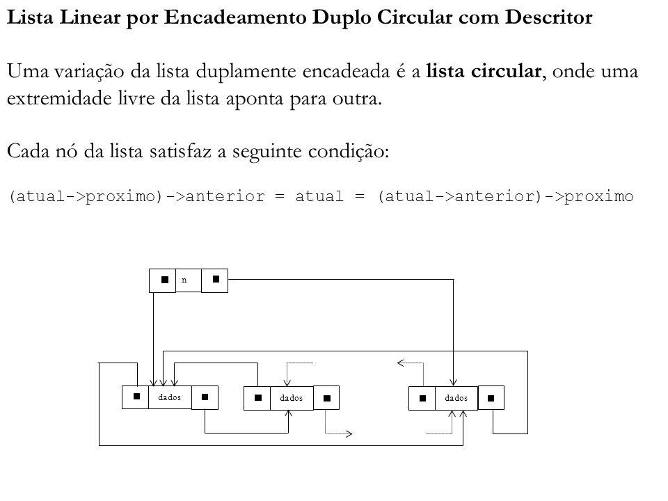 Lista Linear por Encadeamento Duplo Circular com Descritor Uma variação da lista duplamente encadeada é a lista circular, onde uma extremidade livre d