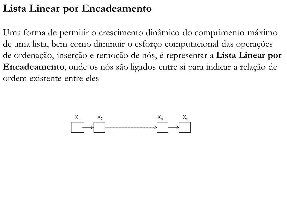 Lista Linear por Encadeamento Uma forma de permitir o crescimento dinâmico do comprimento máximo de uma lista, bem como diminuir o esforço computacion