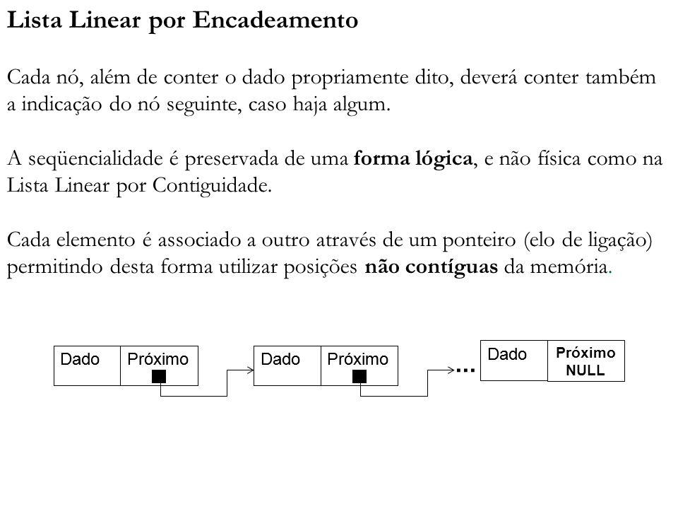 Lista Linear por Encadeamento Cada nó, além de conter o dado propriamente dito, deverá conter também a indicação do nó seguinte, caso haja algum. A se