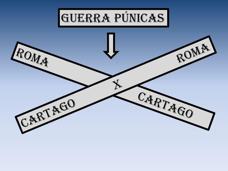 O nome guerra púnica deriva do nome puni, que era como os gregos chamavam aos cartagineses Foram provocadas pelos interesses dos grandes proprietários de terras nas férteis Regiões da Sicília e pelo interesse dos comerciantes em expandir seu raio de interesse no mediterrâneo ocidental