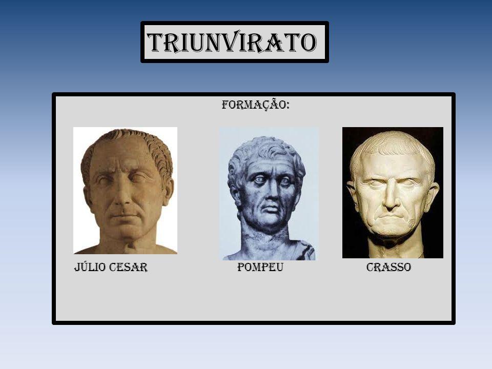 triunvirato Formação: Otávio marco Antônio lépido