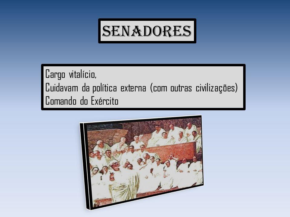 Assembléias Centuriata: membros classificados por posse financeira Elegiam os Cônsules, Pretores, Censores e votavam as leis