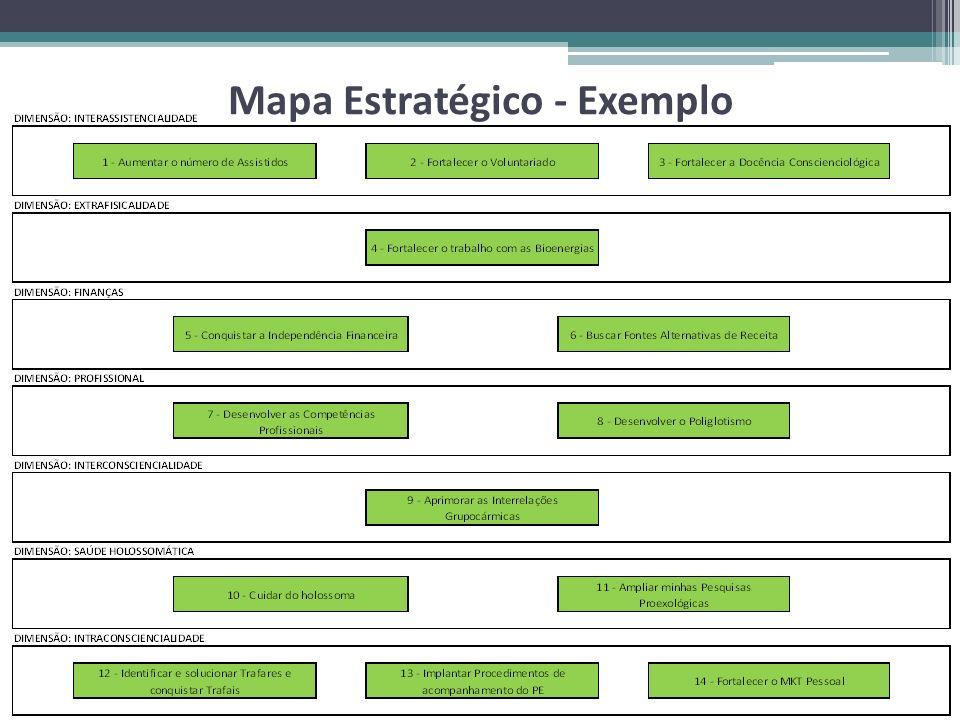 Mapa Estratégico - Exemplo