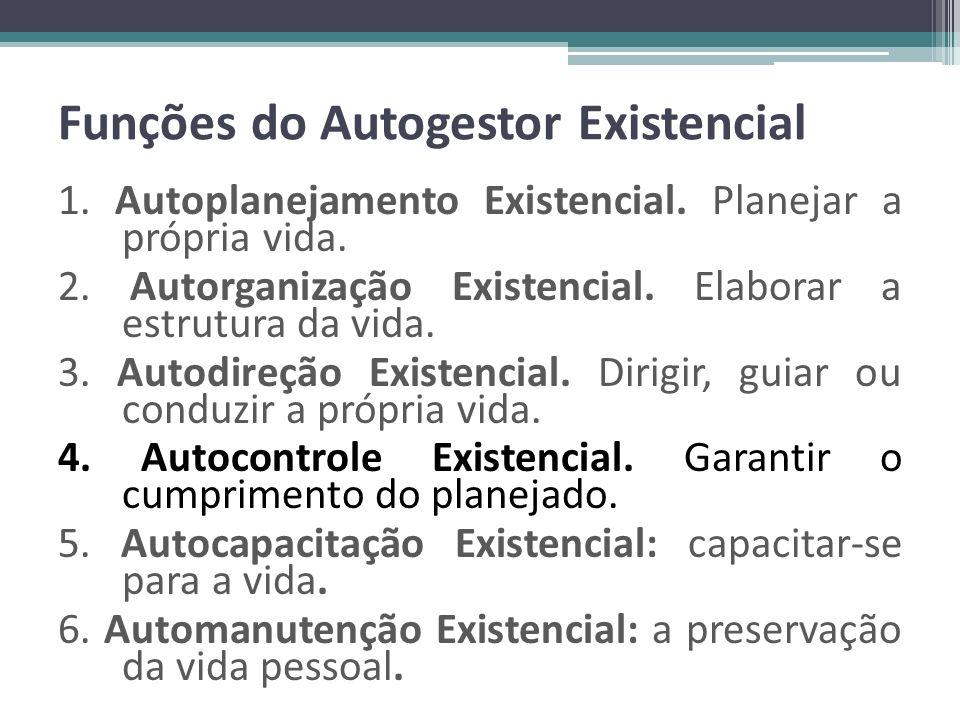 Funções do Autogestor Existencial 1. Autoplanejamento Existencial. Planejar a própria vida. 2. Autorganização Existencial. Elaborar a estrutura da vid