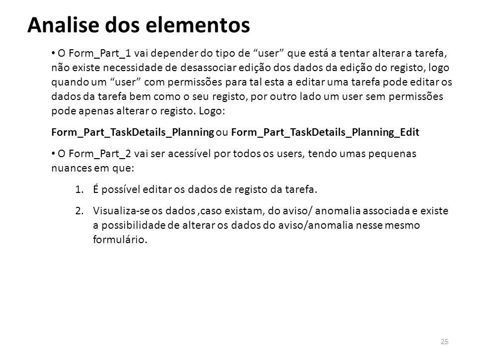 Analise dos elementos O Form_Part_1 vai depender do tipo de user que está a tentar alterar a tarefa, não existe necessidade de desassociar edição dos dados da edição do registo, logo quando um user com permissões para tal esta a editar uma tarefa pode editar os dados da tarefa bem como o seu registo, por outro lado um user sem permissões pode apenas alterar o registo.