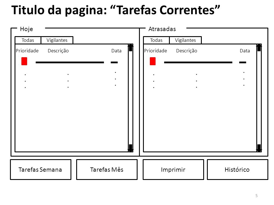 Titulo da pagina: Tarefas Correntes Tarefas SemanaTarefas MêsImprimirHistórico.................. TodasVigilantes PrioridadeDescrição Data Hoje........