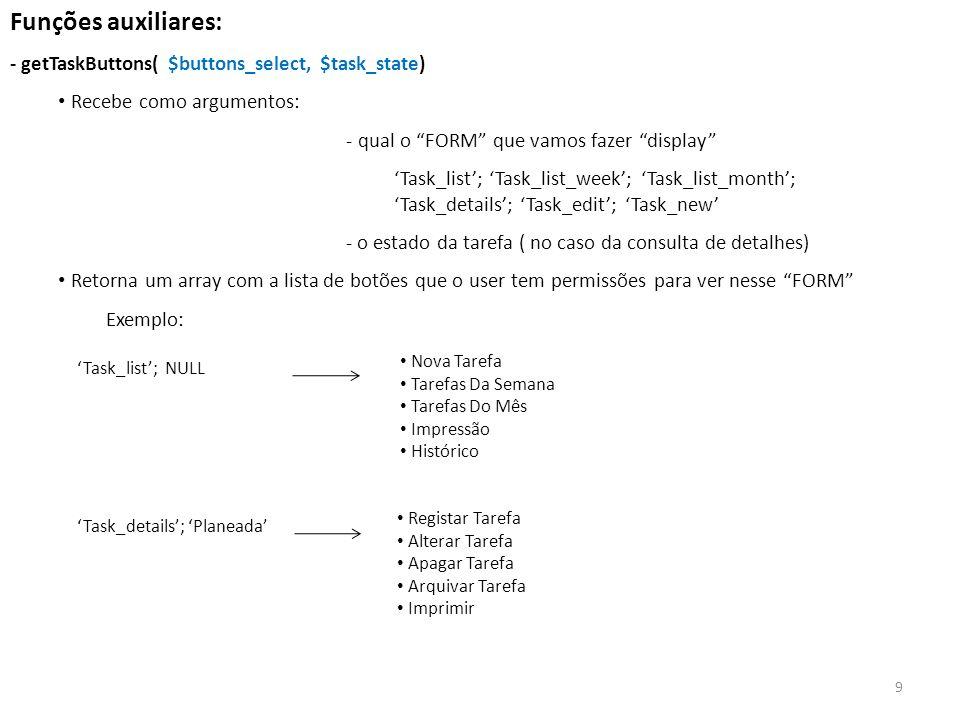 Funções auxiliares: - getTaskButtons( $buttons_select, $task_state) Recebe como argumentos: - qual o FORM que vamos fazer display Task_list; Task_list_week; Task_list_month; Task_details; Task_edit; Task_new - o estado da tarefa ( no caso da consulta de detalhes) Retorna um array com a lista de botões que o user tem permissões para ver nesse FORM Exemplo: Task_list; NULL Nova Tarefa Tarefas Da Semana Tarefas Do Mês Impressão Histórico Task_details; Planeada Registar Tarefa Alterar Tarefa Apagar Tarefa Arquivar Tarefa Imprimir 9