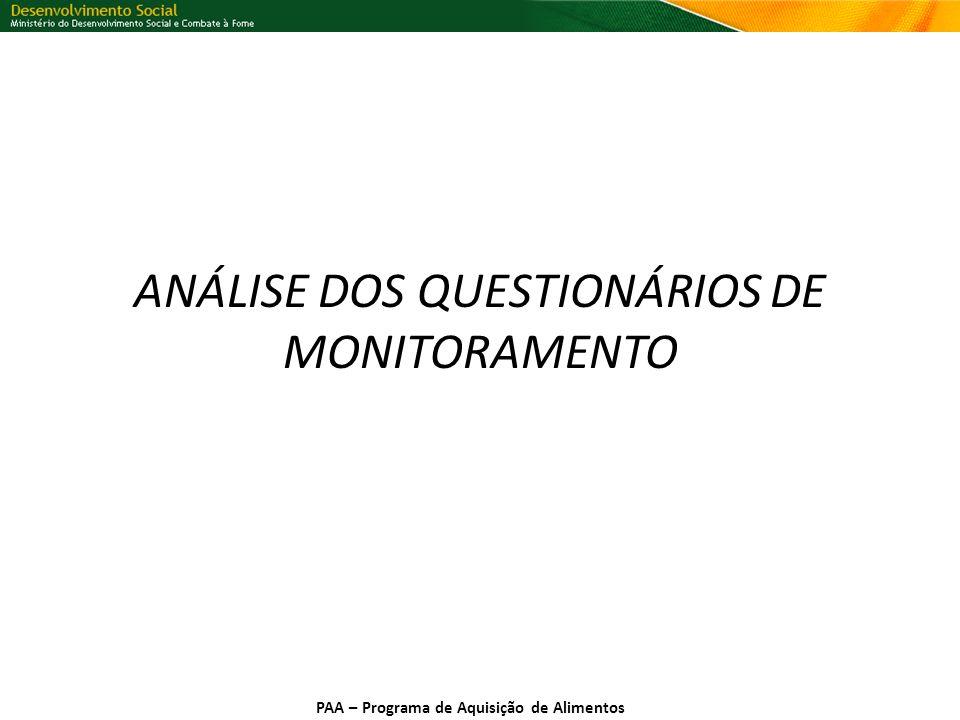 ANÁLISE DOS QUESTIONÁRIOS DE MONITORAMENTO PAA – Programa de Aquisição de Alimentos