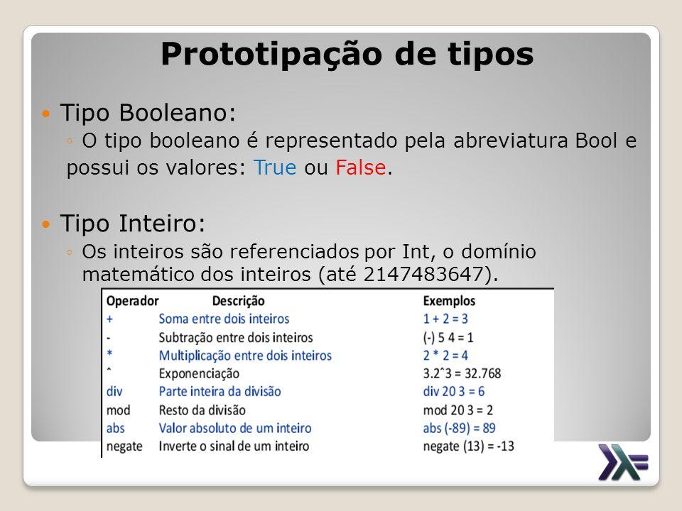 Prototipação de tipos Tipo Booleano: O tipo booleano é representado pela abreviatura Bool e possui os valores: True ou False. Tipo Inteiro: Os inteiro