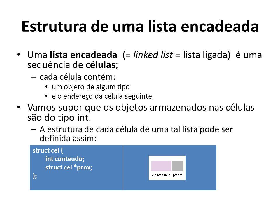 Estrutura de uma lista encadeada Uma lista encadeada (= linked list = lista ligada) é uma sequência de células; – cada célula contém: um objeto de alg