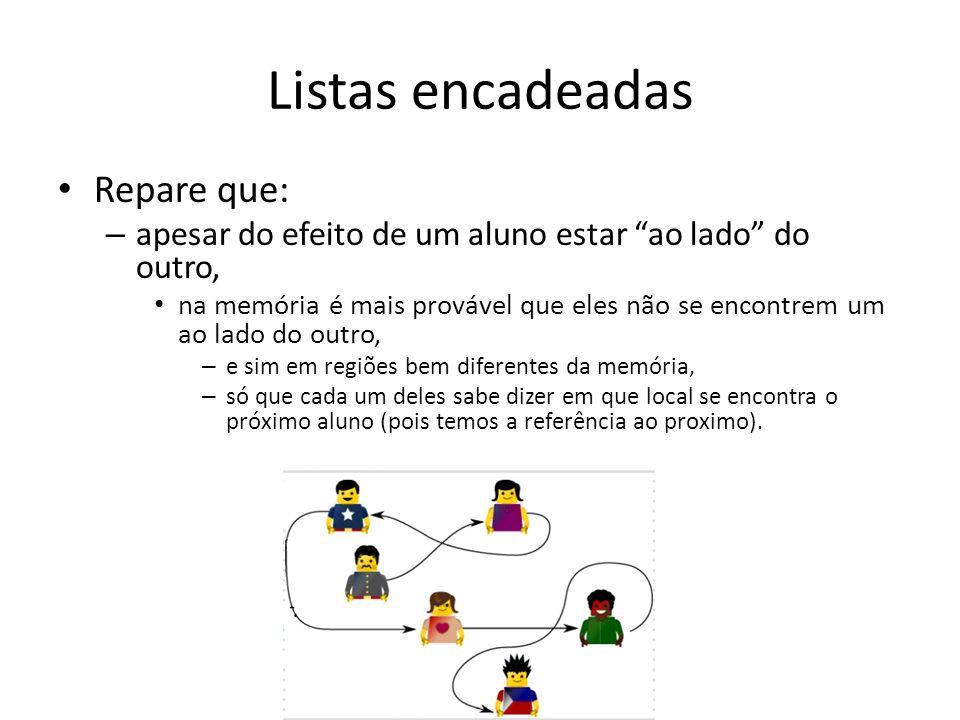 Listas encadeadas Repare que: – apesar do efeito de um aluno estar ao lado do outro, na memória é mais provável que eles não se encontrem um ao lado d