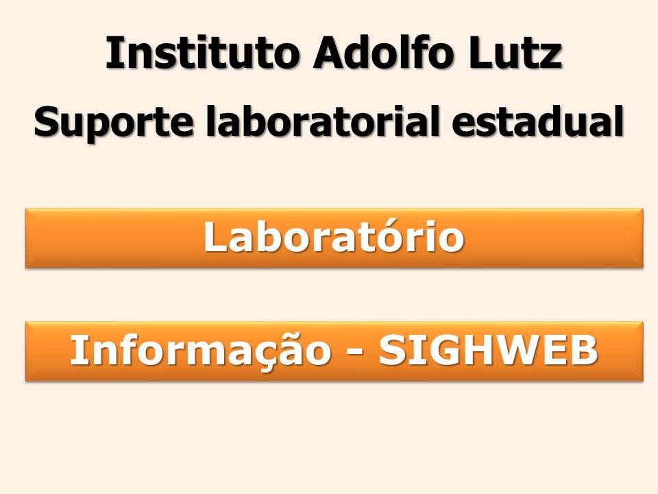 Instituto Adolfo Lutz Suporte laboratorial estadual LaboratórioLaboratório Informação - SIGHWEB
