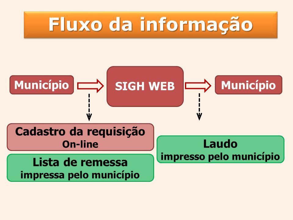 Fluxo da informação SIGH WEB Município Cadastro da requisição On-line Lista de remessa impressa pelo município Laudo impresso pelo município