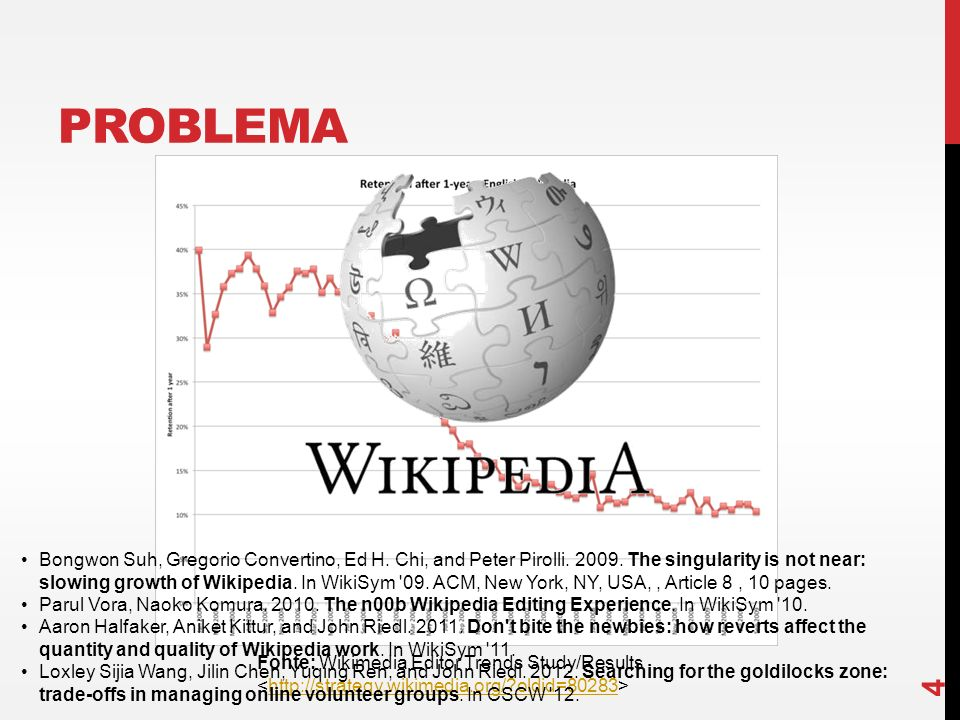 PROBLEMA 4 Fonte: Wikimedia Editor Trends Study/Results http://strategy.wikimedia.org/?oldid=80283 Bongwon Suh, Gregorio Convertino, Ed H.