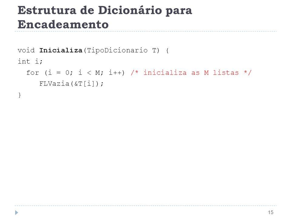 Estrutura de Dicionário para Encadeamento 15 void Inicializa(TipoDicionario T) { int i; for (i = 0; i < M; i++) /* inicializa as M listas */ FLVazia(&