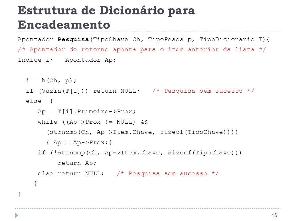 Estrutura de Dicionário para Encadeamento 16 Apontador Pesquisa(TipoChave Ch, TipoPesos p, TipoDicionario T){ /* Apontador de retorno aponta para o it