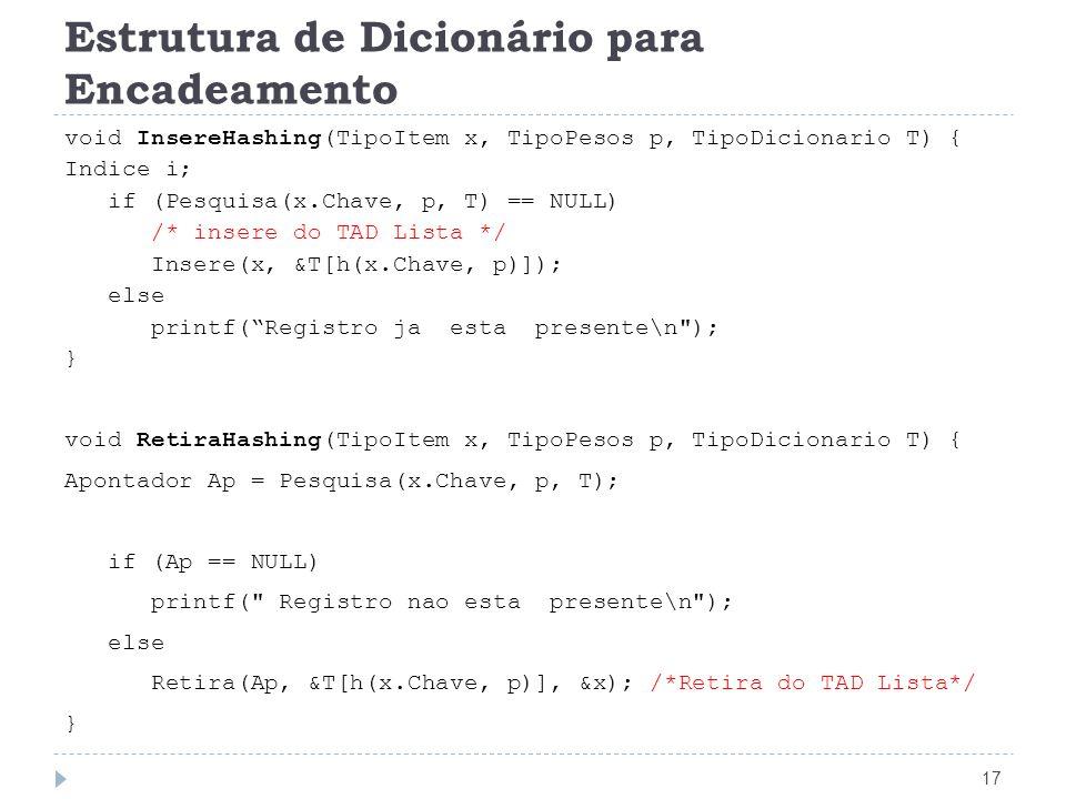 Estrutura de Dicionário para Encadeamento 17 void InsereHashing(TipoItem x, TipoPesos p, TipoDicionario T) { Indice i; if (Pesquisa(x.Chave, p, T) ==