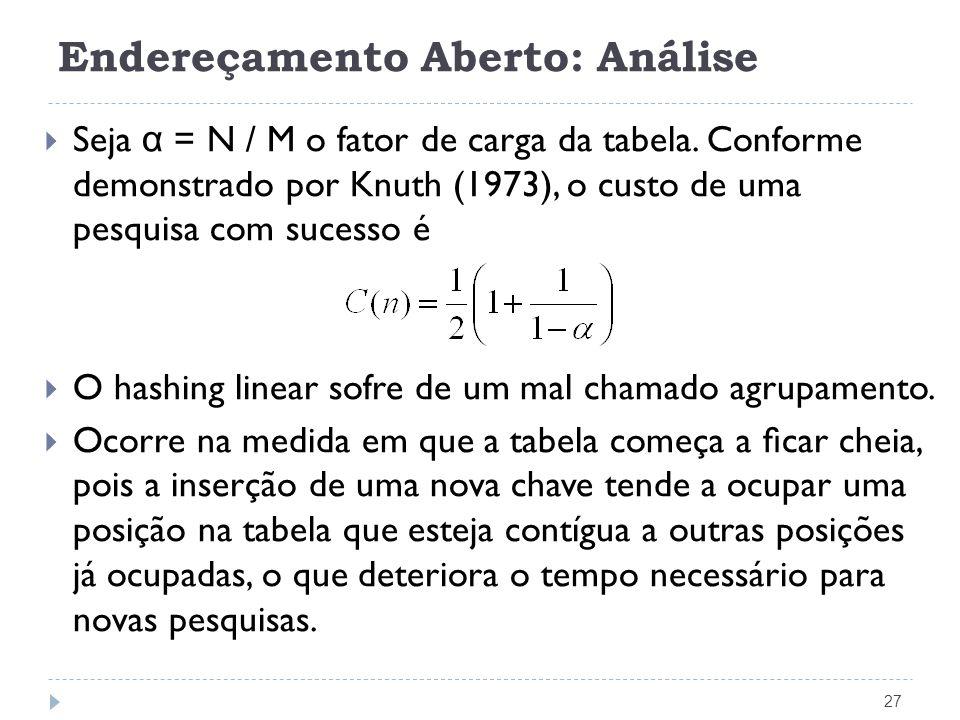 Endereçamento Aberto: Análise 27 Seja α = N / M o fator de carga da tabela. Conforme demonstrado por Knuth (1973), o custo de uma pesquisa com sucesso