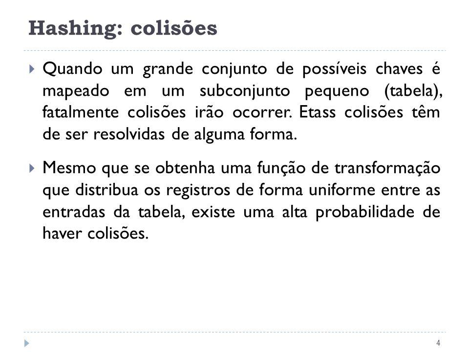 Hashing: colisões 4 Quando um grande conjunto de possíveis chaves é mapeado em um subconjunto pequeno (tabela), fatalmente colisões irão ocorrer. Etas