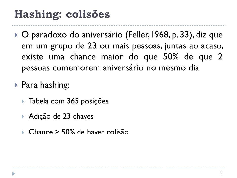 Hashing: colisões 5 O paradoxo do aniversário (Feller,1968, p. 33), diz que em um grupo de 23 ou mais pessoas, juntas ao acaso, existe uma chance maio