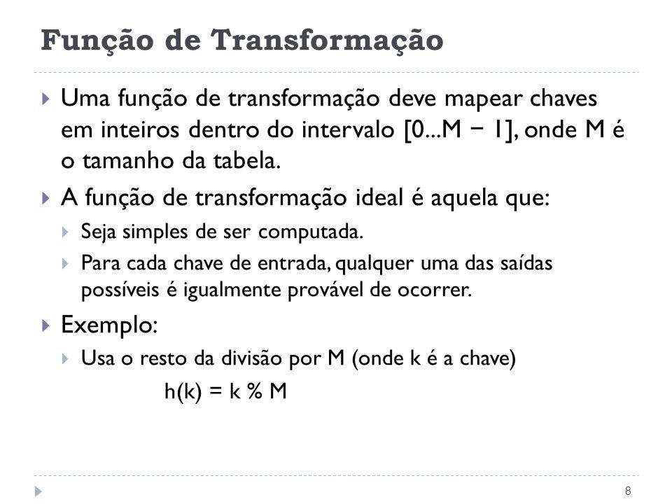 Função de Transformação 8 Uma função de transformação deve mapear chaves em inteiros dentro do intervalo [0...M 1], onde M é o tamanho da tabela. A fu