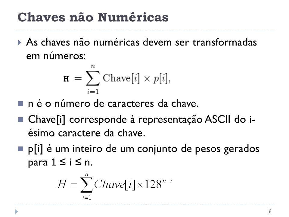 Chaves não Numéricas 9 As chaves não numéricas devem ser transformadas em números: n é o número de caracteres da chave. Chave[i] corresponde à represe