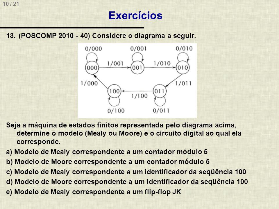 10 / 21 Exercícios 13. (POSCOMP 2010 - 40) Considere o diagrama a seguir. Seja a máquina de estados finitos representada pelo diagrama acima, determin