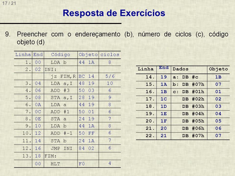17 / 21 Resposta de Exercícios LinhaEndCódigoObjetociclos 1.00 LDA b44 1A8 2.02INI: jz FIM,RBC 145/6 3.04 LDA a,I48 1910 4.06 ADD #350 036 5.08 STA a,I28 199 6.0A LDA a44 198 7.0C ADD #150 016 8.0E STA a24 197 9.10 LDA b44 1A8 10.12 ADD #-150 FF 6 11.14 STA b24 1A 7 12.16 JMP INI84 02 6 13.18FIM: 00 HLTF0 4 Linha End DadosObjeto 14.19a: DB #c1B 15.1Ab: DB #07h07 16.1Bc: DB #01h01 17.1C DB #02h02 18.1D DB #03h03 19.1E DB #04h04 20.1F DB #05h05 21.20 DB #06h06 22.21 DB #07h07 9.Preencher com o endereçamento (b), número de ciclos (c), código objeto (d)