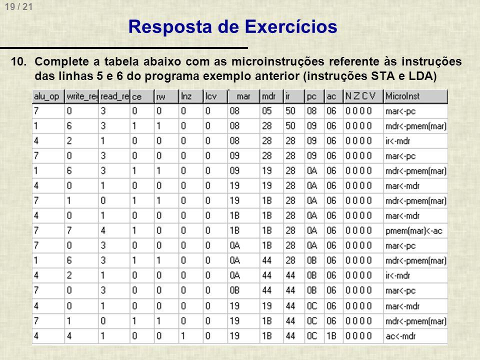 19 / 21 Resposta de Exercícios 10.Complete a tabela abaixo com as microinstruções referente às instruções das linhas 5 e 6 do programa exemplo anterior (instruções STA e LDA)