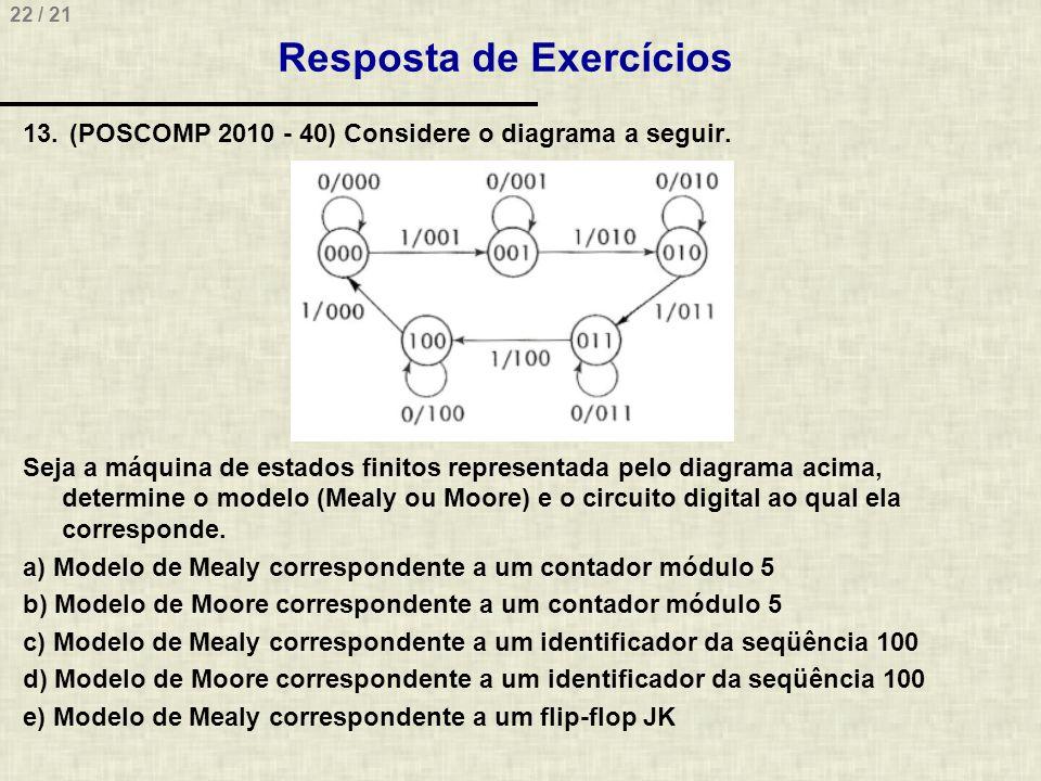 22 / 21 Resposta de Exercícios 13. (POSCOMP 2010 - 40) Considere o diagrama a seguir. Seja a máquina de estados finitos representada pelo diagrama aci