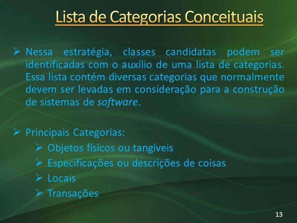 Nessa estratégia, classes candidatas podem ser identificadas com o auxílio de uma lista de categorias. Essa lista contém diversas categorias que norma
