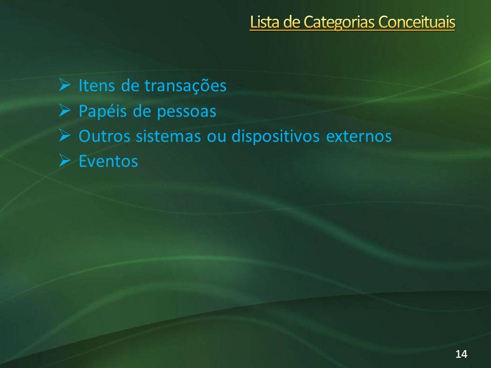Itens de transações Papéis de pessoas Outros sistemas ou dispositivos externos Eventos 14