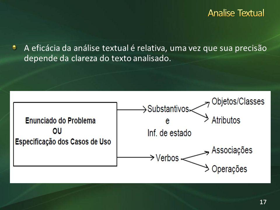 A eficácia da análise textual é relativa, uma vez que sua precisão depende da clareza do texto analisado. 17
