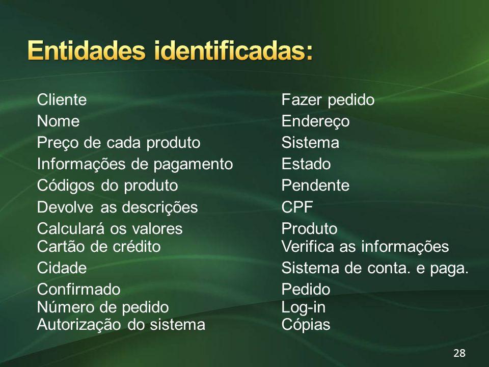 ClienteFazer pedido NomeEndereço Preço de cada produto Sistema Informações de pagamento Estado Códigos do produtoPendente Devolve as descriçõesCPF Cal