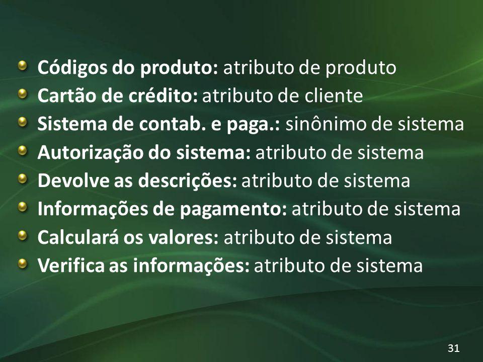 Códigos do produto: atributo de produto Cartão de crédito: atributo de cliente Sistema de contab. e paga.: sinônimo de sistema Autorização do sistema:
