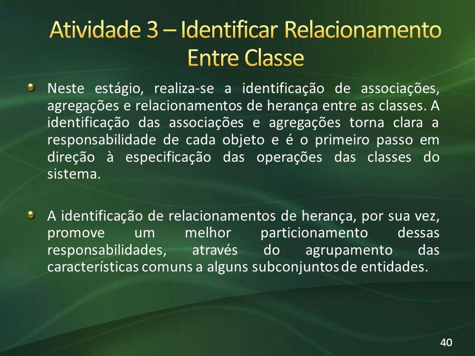 Neste estágio, realiza-se a identificação de associações, agregações e relacionamentos de herança entre as classes. A identificação das associações e