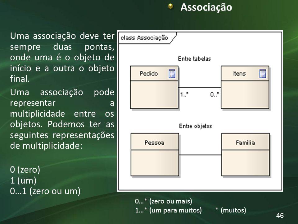 Uma associação deve ter sempre duas pontas, onde uma é o objeto de início e a outra o objeto final.