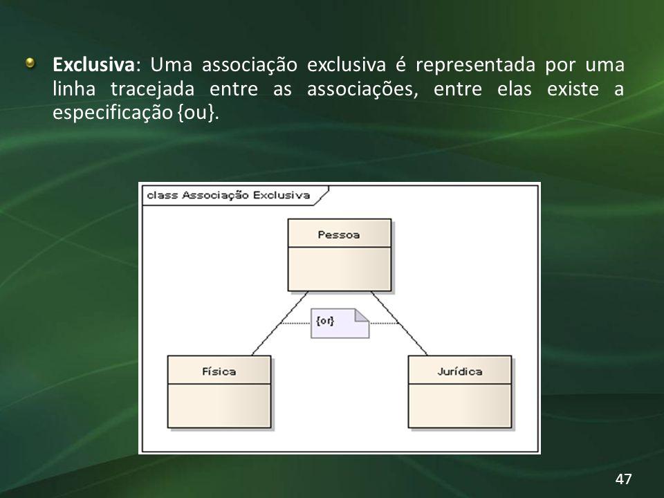 Exclusiva: Uma associação exclusiva é representada por uma linha tracejada entre as associações, entre elas existe a especificação {ou}. 47