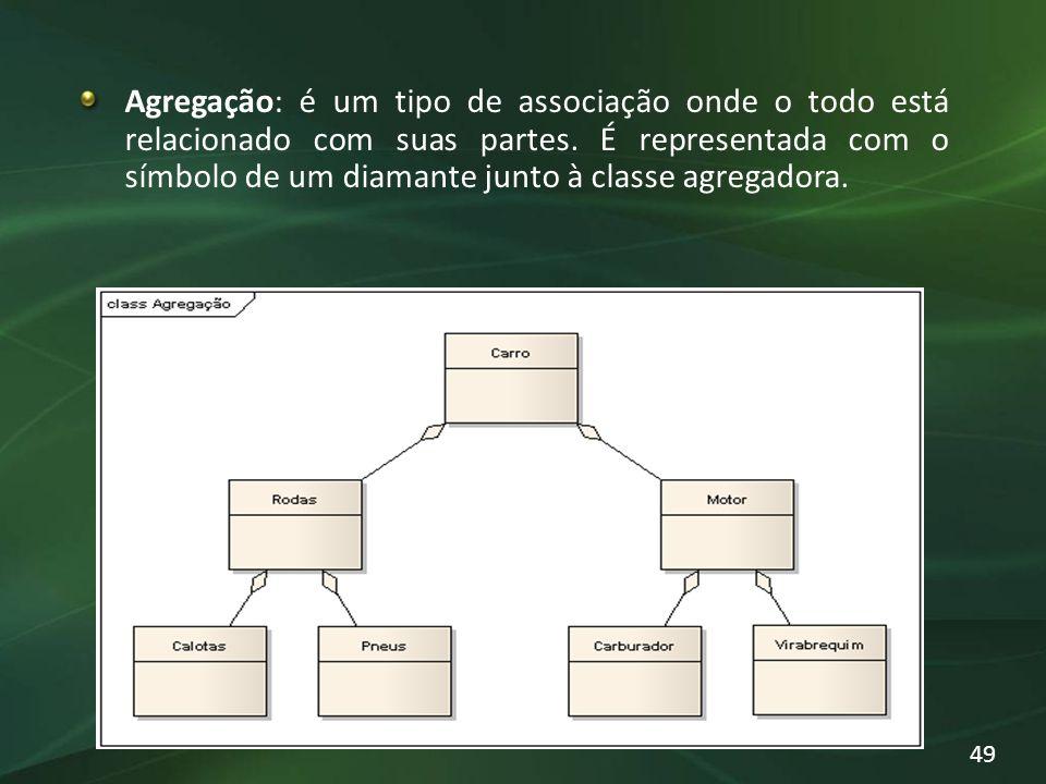 Agregação: é um tipo de associação onde o todo está relacionado com suas partes. É representada com o símbolo de um diamante junto à classe agregadora