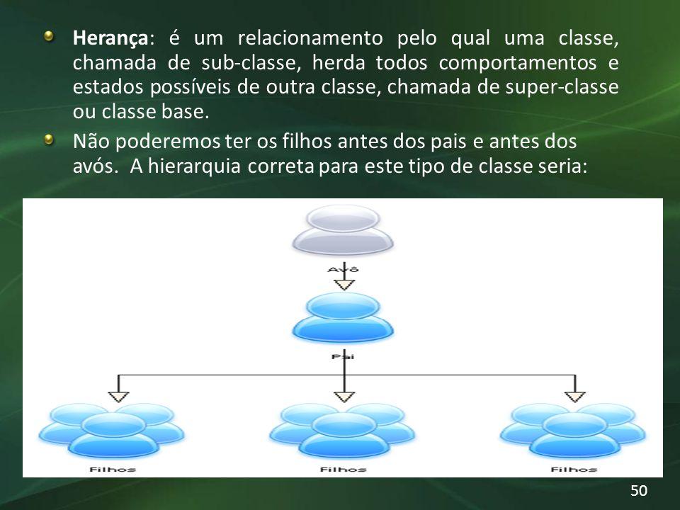 Herança: é um relacionamento pelo qual uma classe, chamada de sub-classe, herda todos comportamentos e estados possíveis de outra classe, chamada de super-classe ou classe base.